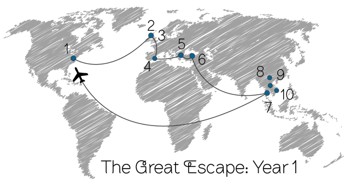 The Great Escape: Year One
