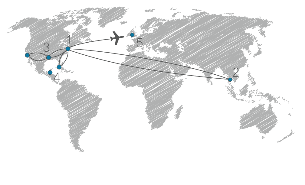 Eight Years of Travel
